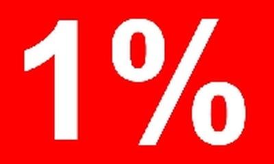 Komu przekażesz 1%